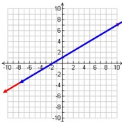 Identifying Identical Lines