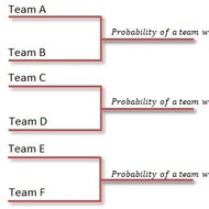 Picking a Perfect 2014 NCAA Bracket