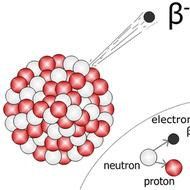Unit 12 Lesson 7 Nuclear Reactions