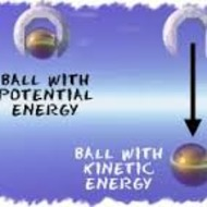 6.2.3.2.1 Kinetic vs Potential Energy
