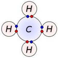 Intro to Chemical Bonds