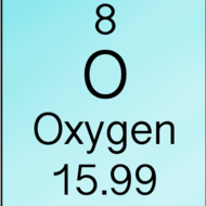 Characteristics of Elements