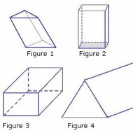 Pre-Algebra Lesson 10-5: Surface Area of Prisms & Cylinders
