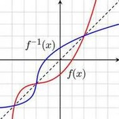 Lesson 5-10 Graphing Inverses (Tues. Night 4/1)