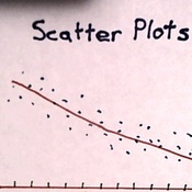 Interpreting Scatter Plots