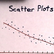 Interpreting Scatter Plots