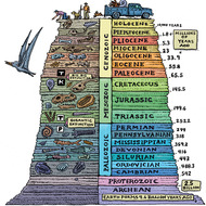 Geologic Time (Chapter 12)