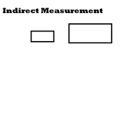 Indirect Measurement
