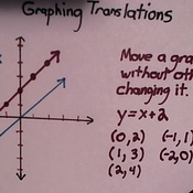 Graphing Translations
