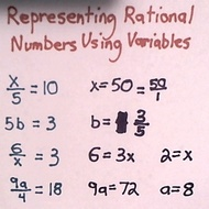Representing Rational Numbers Using Variables