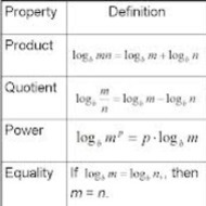 Lesson 6-3 Log Properties - Condense (Tues. Night 4/15)