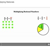 Multiplying Rationals