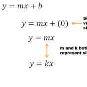 Slope-Intercept Form and Direct Variations