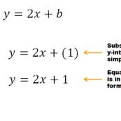 Slope Intercept Form From Tabular Data