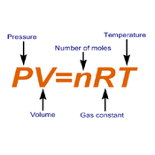 Lesson 2 Unit 11 Ideal Gas law