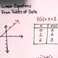 Linear Equations from Tables of Data