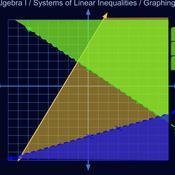 Graphing a System of Linear Inequalities