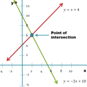The Meaning of Line Intersection