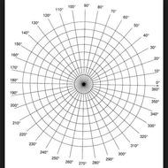 Topic 9-1 Polar Coordinates