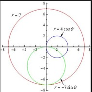 Topic 9-2 Simple Graphs