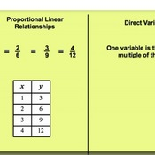 Direct Variation and Linear Relationships