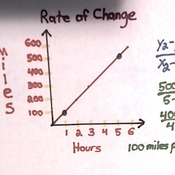 Finding Rate of Change