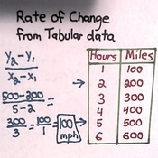 Finding Rates of Change from Tabular Data