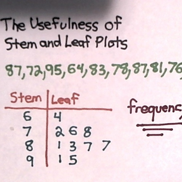 The Usefulness of Stem-and-Leaf Plots