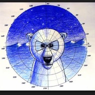 Do you know your polar graphs?