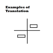 Examples of Translation