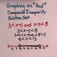 "Graphing an ""And"" Compound Inequality Solution Set"