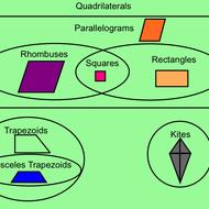 Coordinate Geometry Of Quadrilaterals