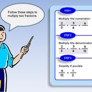 Multiplication with Non-Unit Fractions: Unit 9, Lesson 2
