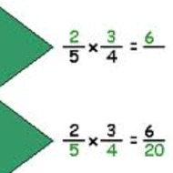 Explore Fractional Division: Unit 9, Lesson 10