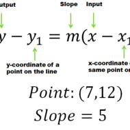 Point-Slope Form from Slope and Point