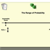 The Range of Probability