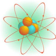 Periodic Symbol Quiz