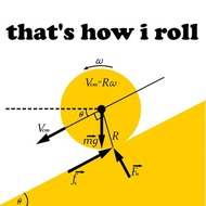 Introduction to Rotational Motion