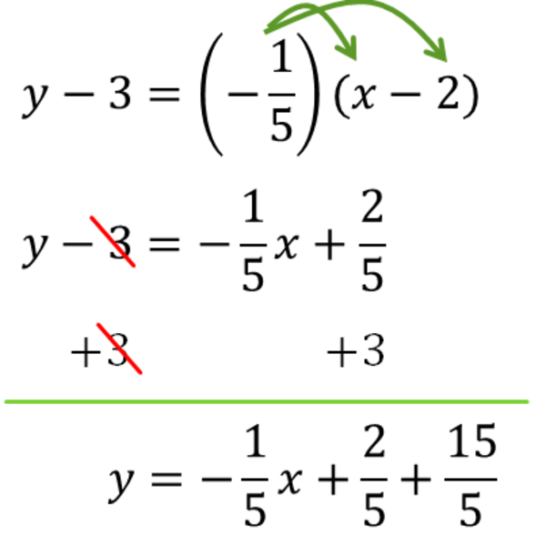 Writing a Linear Equation from a Perpendicular Line and Point