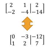 An Introduction to Elementary Row Operations