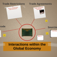 Interactions within the Global Economy