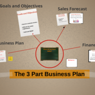 The 3 Part Business Plan