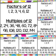 Math Unit 2: Factors, Multiples, Prime & Composite