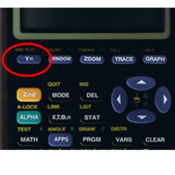 Solve Quadratic Equations by Graphing on a Calculator