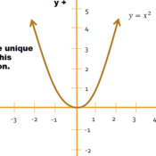 Quadratic Equations with One Solution