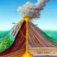 lesson planner for earth quakes and volcanoes
