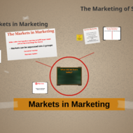 Markets in Marketing
