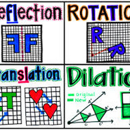 Transformations Translations/Reflections/Rotations - Lessons - Tes ...