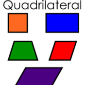 Using Attributes to Identify Quadrilaterals