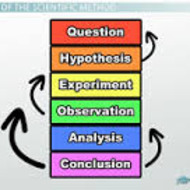 1.2: Scientific Method